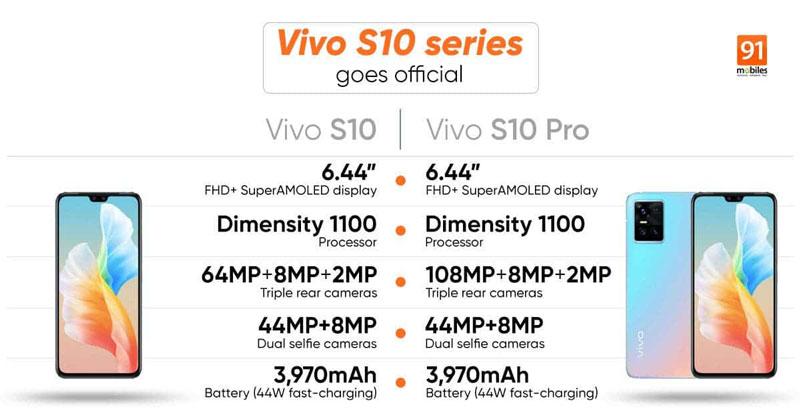 Spesifikasi Vivo S10 dan Vivo S10 Pro